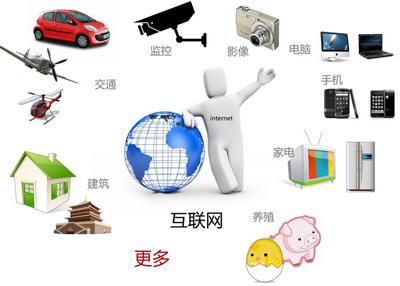 传感器技术      传感器技术,这也是计算机应用中的关键技术.图片